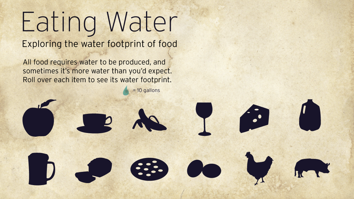 WHAT WE USE: Eating water