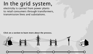 DOWN THE LINES: How the Grid Transmits Electricity